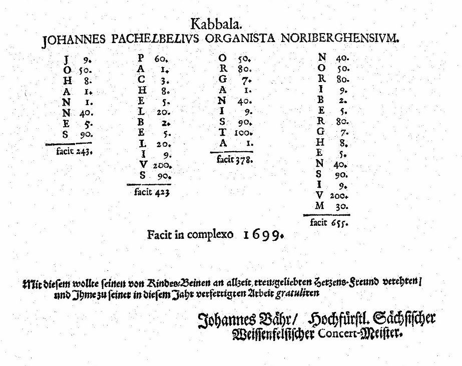 numerologie22052016
